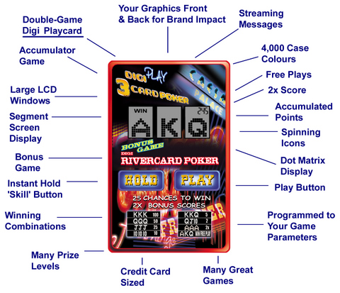 digiplaycard3noted